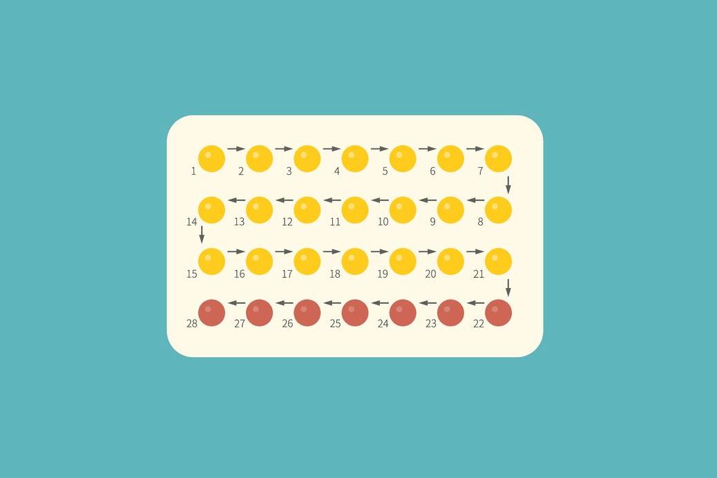 Czy tabletki antykoncepcyjne są bezpieczne?